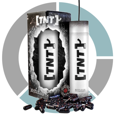 TNT Test Your Limits