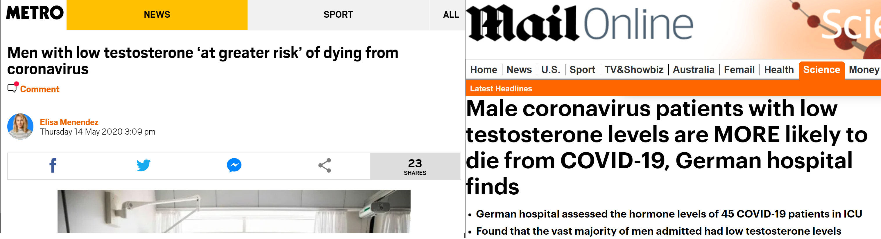 Newspaper headlines about Covid-19 and testosterone